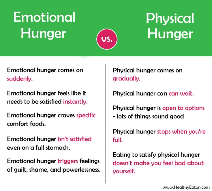 Are You An Emotional Eater We Share Practical Tips To: 313 Best Images About Healthy Eating On Pinterest