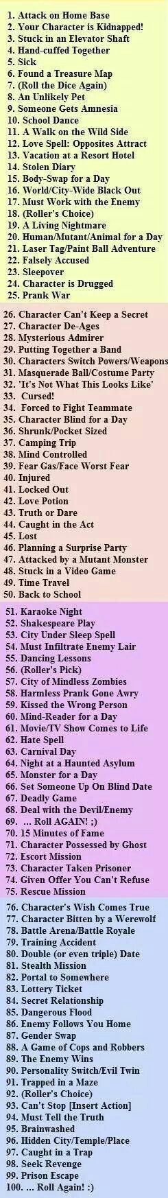 Pick a number 1-100: instant writing prompt!
