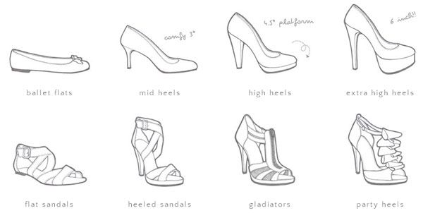 How To Draw Shoes High Heels Paragraph high heels d