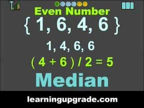 Math video & song for students about mean, median & mode.