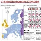 El misterio de los horarios en el Estado español.