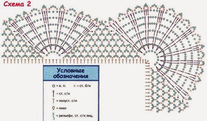 Mantas em Crochê   bebê em crochê     foto via peteliki.ru          Aprenda mais croche      tapetes em croche  -  toalhinhas em croche ...