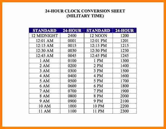 Time Clock Conversion Chart Beautiful 6 Payroll Time Conversion Chart In 2020 Conversion Chart Free Psd Flyer Templates Charts And Graphs