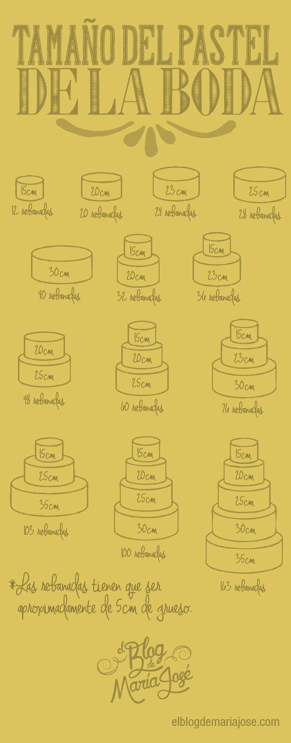 Conoce qué tamaño de pastel de boda elegir para que no sobre ni falte #bodas…