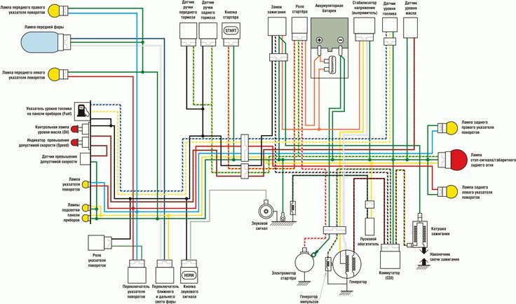 Electrical Wiring Diagram, Honda Dio Scooter Wiring Diagram