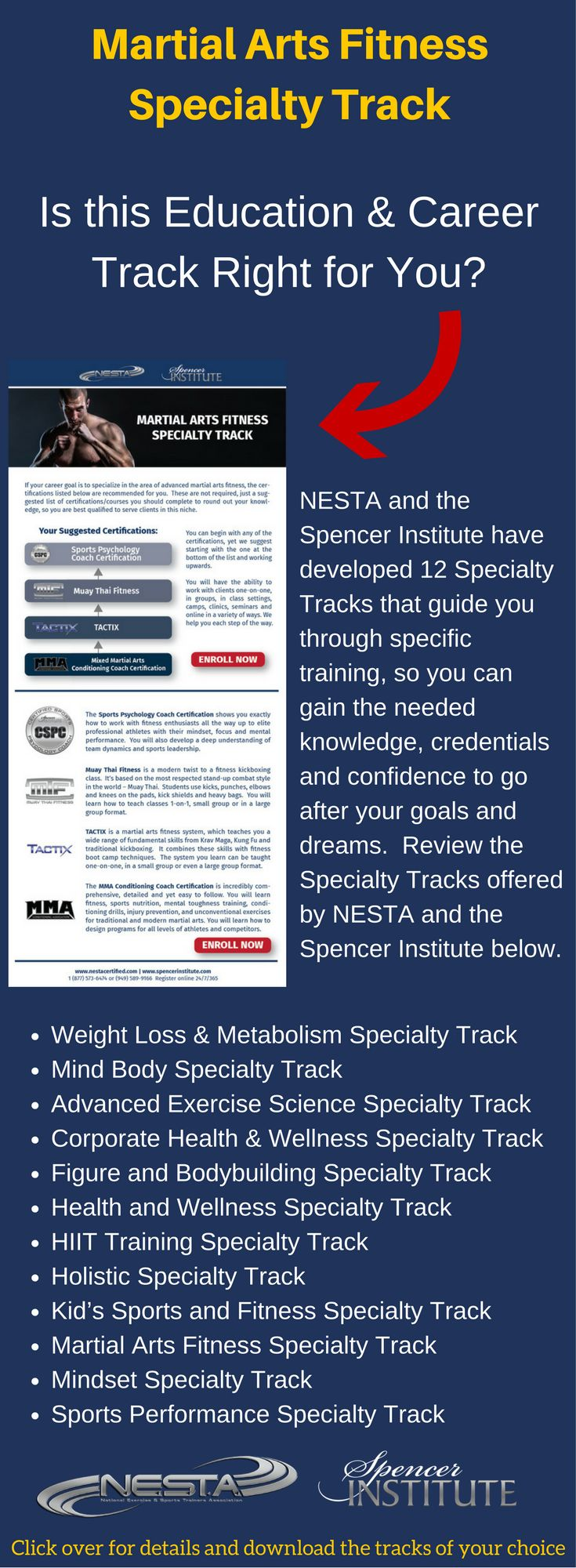 53 best health and fitness education images on pinterest decide which training and coaching career track is best for you 1betcityfo Images