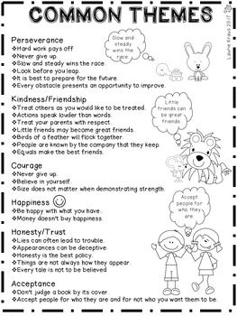 Are you teaching your students how to identify the theme of a story? Theme is the central message, lesson, or moral of a story. This product will help your students practice identifying the theme. Students will also be able to retell/summarize a story using the graphic organizers provided. Keeping Track of My Learning and Rubrics/Scales will help students identify the learning goal and track their progress.