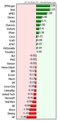 Stock options lingo