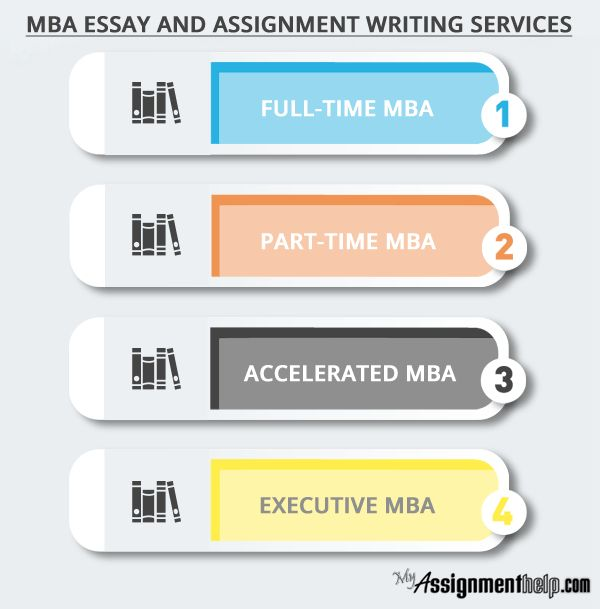 Best mba essay editing services maumaumaria com Custom Written Papers Buy Essays Online  Get Essay Writing Help