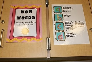 do this for expanding vocabulary: Nesting Dolls, Word Wall, Vocabulary Idea, Reading Ideas, Education, Classroom Ideas, Reading Language