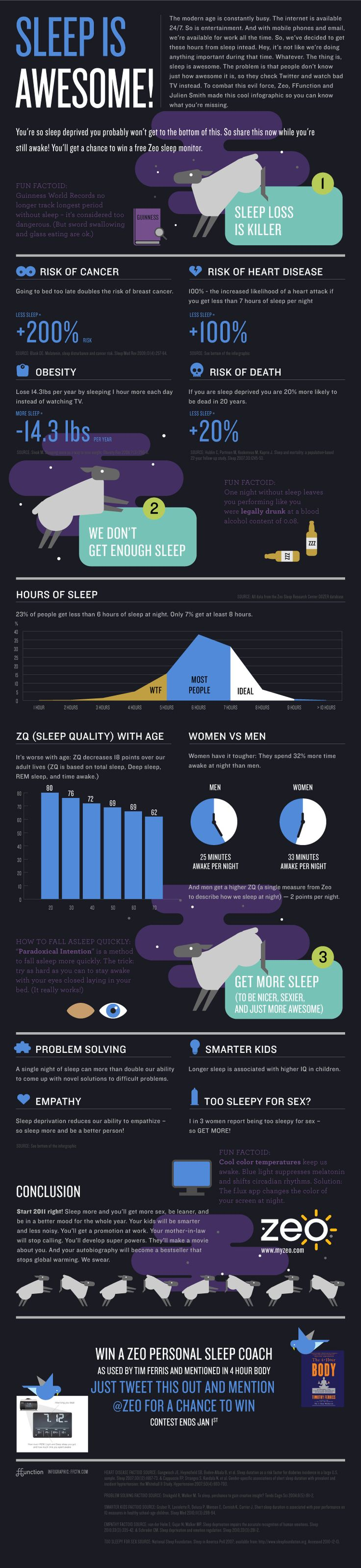 why sleep is so important! Cool infographic!