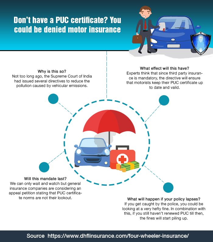 Dont Have A Puc Certificate You Could Be Denied Motor Insurance Car Insurance Online Renew Car Insurance Car Insurance