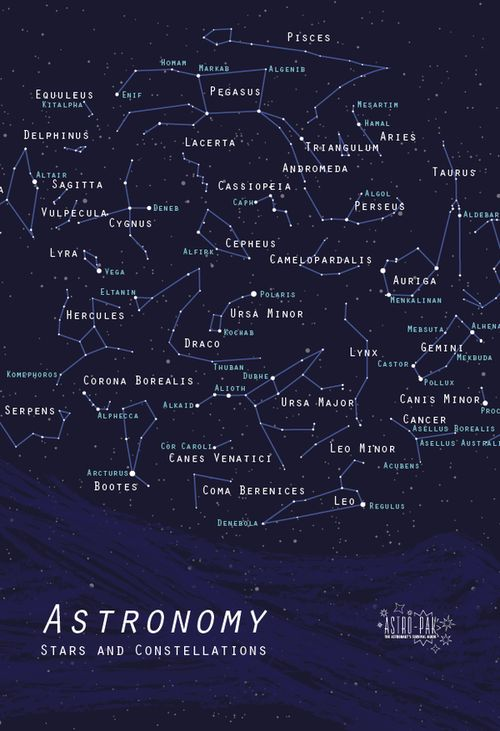 Constellations, Astronomy and Stars on Pinterest