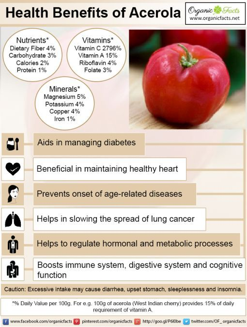Some of the most unique health benefits of acerola include its ability to manage diabetes, reduce signs of aging, prevent certain types of cancer, improve heart health, increase circulation, reduce allergic reactions, stimulate the immune system, increase eye health, protect the skin, and improve mood.Lisa Ware Yoga 4 Love