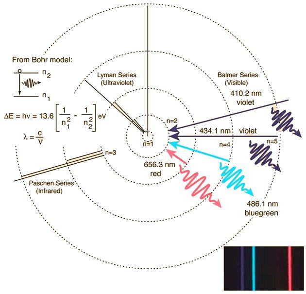 358 best Química images on Pinterest Labs, Science education and - fresh tabla periodica de los elementos pdf completa