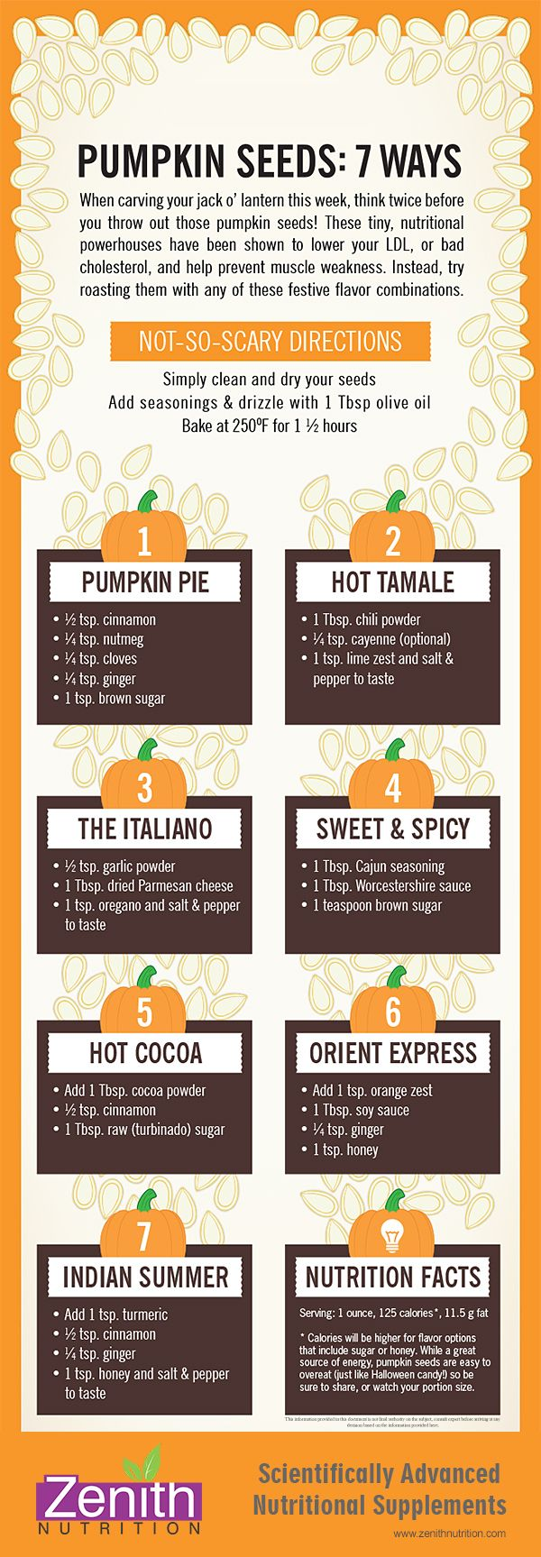 Pumpkin Seeds. Nutritional facts of Pumpkin seeds. Best supplements from Zenith Nutrition. Health Supplements. Nutritional Supplements. Health Infographics