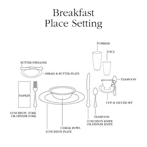FOOD & BEVERAGE: BREAKFAST TABLE SETTING