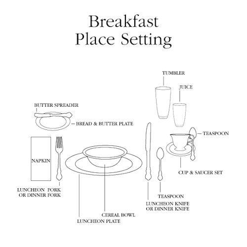 FOOD & BEVERAGE: BREAKFAST TABLE SETTING