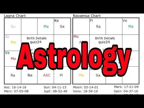 Astrology Class in Bengali by Santanu Shastri on Basics of