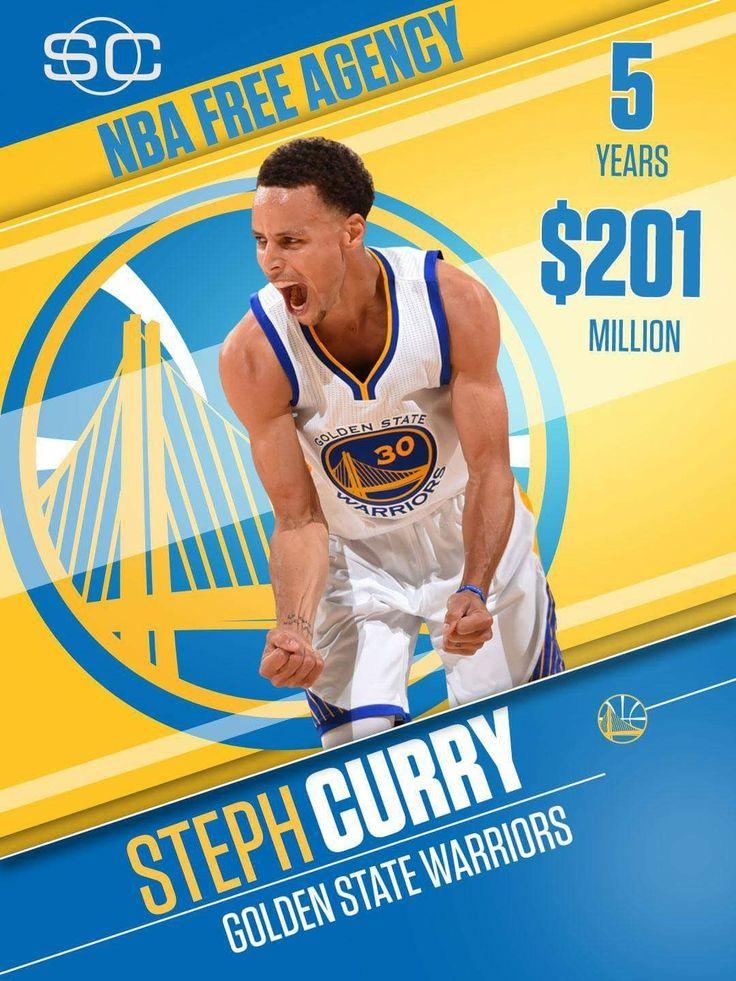 201 Million $ man