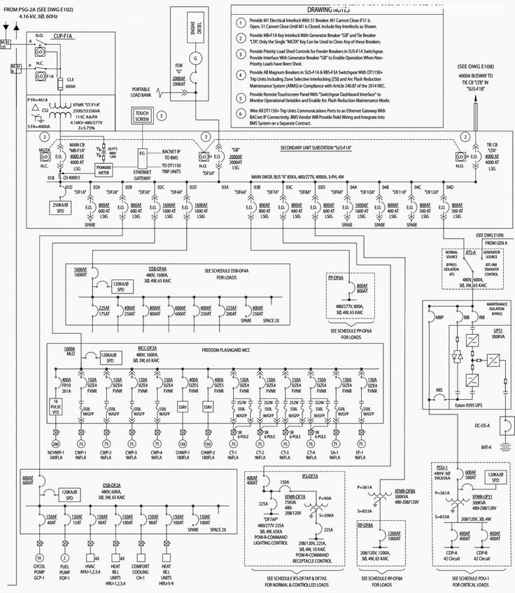 10 Shocking Facts About Single Line Diagram Electrical