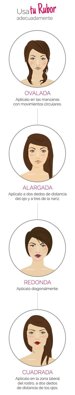 Ponerte chapitas tiene su ciencia.   17 Tutoriales de belleza que resolverán todas tus dudas de maquillaje