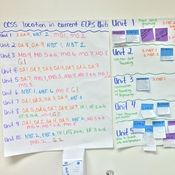 Teachers in East Lansing, Mich., used the walls of a classroom to map out the Core standards and how they correspond with the current East L...