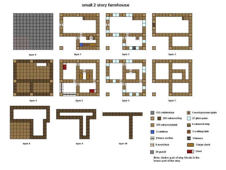 Minecraft Blueprints Layer By Layer Minecraft House