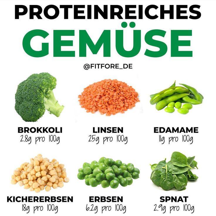 PROTEINREICHES GEMUSE-Gemuse hat auch Gemuse und wer taglich 2-3 Portionen à 2 #gemuse #portionen #proteinreiches #taglich – Jessica Howell