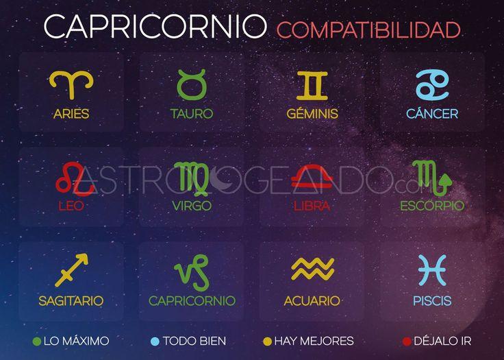 Capricornio: Compatibilidad #Astrología #Zodiaco #Astrologeando #Capricornio