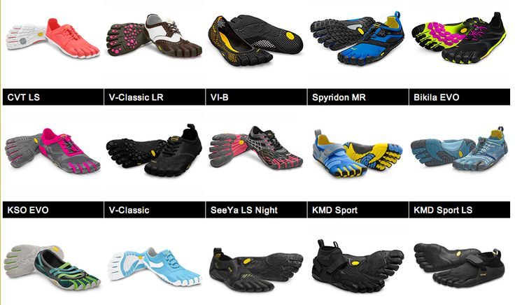 How to Get a Refund for Vibram Toe Shoes