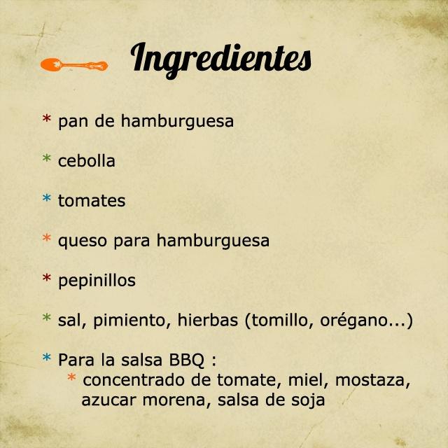 Ingrédients du hamburger