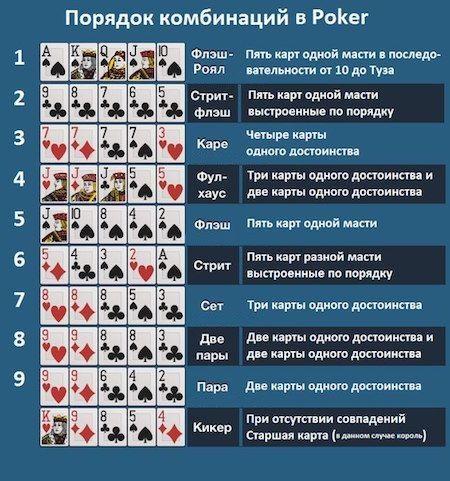 Бездепозитный бонус в российских казино