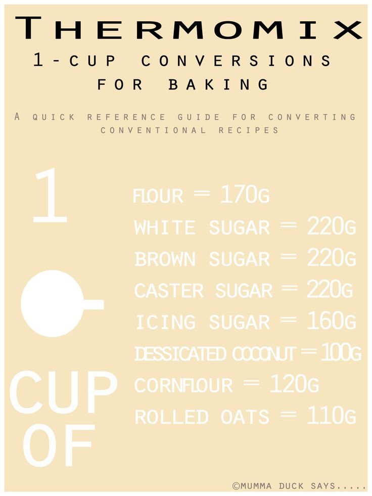 A handy guide for quickly converting conventional baking recipes in the Thermomix. Copyright Karli Duckett @ www.facebook.com/mummaducksays