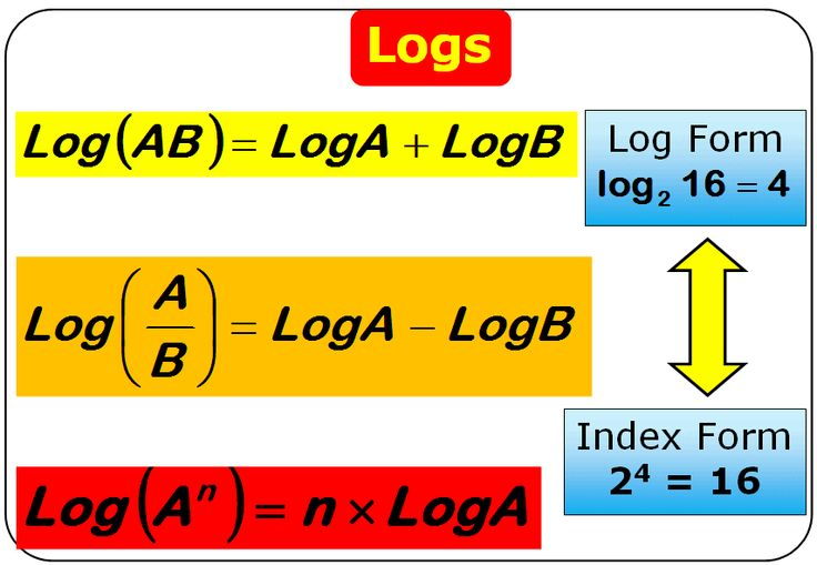 http://www.purplemath.com/modules/logrules.htm  log rules / expanding logarithmic expressions