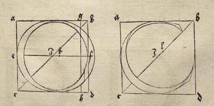 Albrecht Dürer - Underweysung der Messung. C