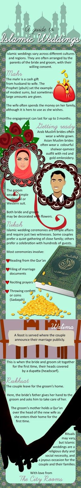 Muslim Wedding Infographic Repinned by IndianWeddingsMag #indianweddingsmag IndianWeddingsMag.com