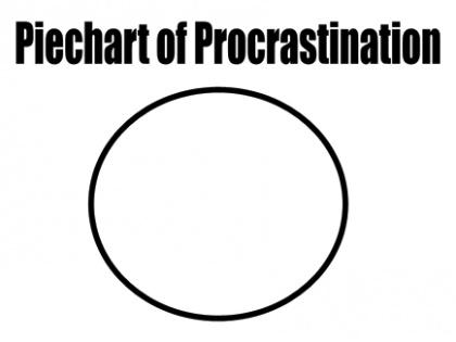 Piechart of Procrastination Demitri Martin
