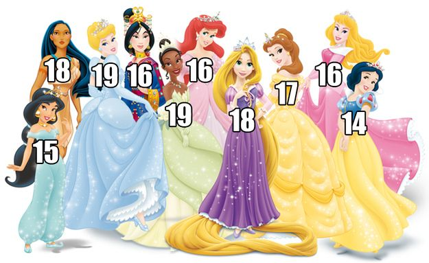 How Old Are The Disney Princesses?  From left to right: Jasmine from Aladdin (15), Pocahontas (18), Cinderella (19), Mulan (16), Tiana from The Princess and the Frog (19), Ariel from The Little Mermaid (16), Rapunzel from Tangled (18), Belle from Beauty and the Beast (17), Aurora from Sleeping Beauty (16), Snow White (14). I did not know this