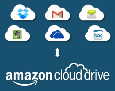 Unlimited Amazon Cloud Drive Storage Heats Up The Cloud Wars