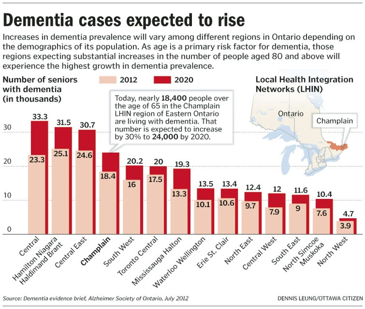 ottawa citizen healthiness articles