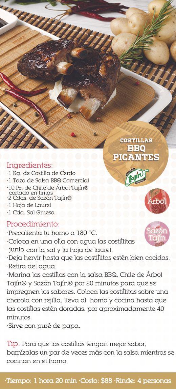 Recetas Costillitas BBQ picantes (chiles secos)
