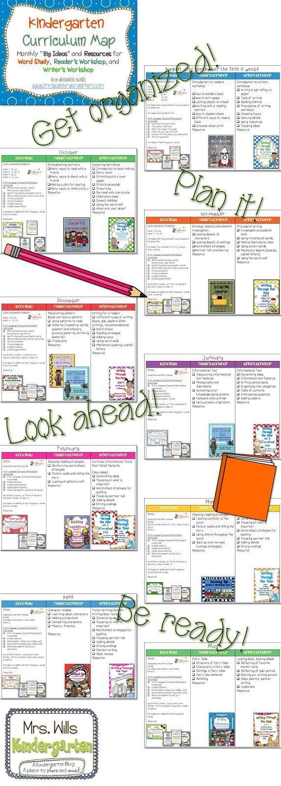 Kindergarten Curriculum Map ELA