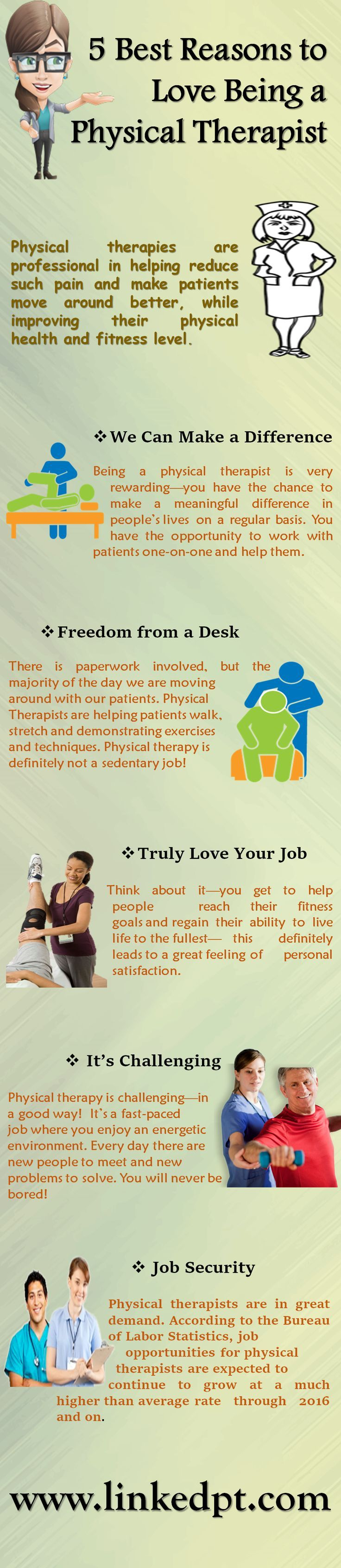 Best Physical Therapy Did You Know Images On