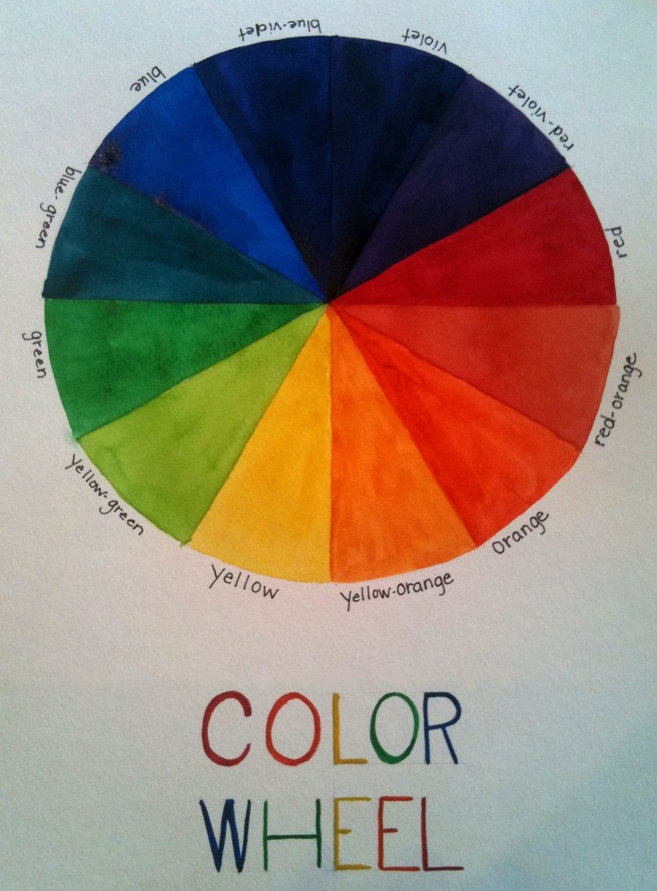 ideas for elementary art class - Google Search