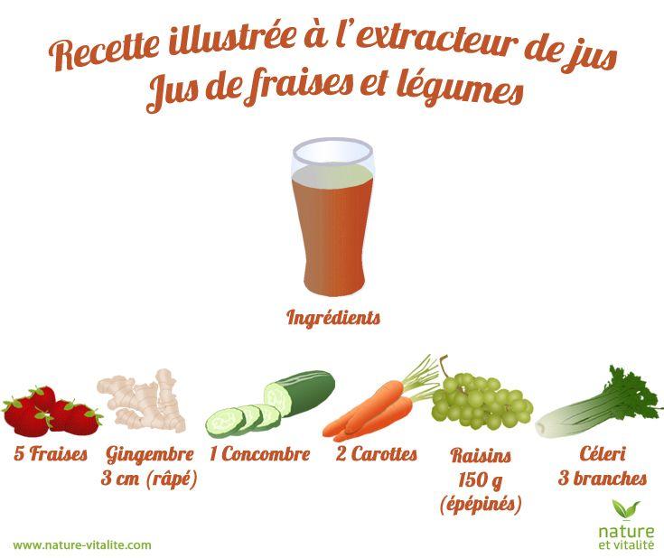 Recette à l'extracteur de jus illustrée : jus de fraises et légumes ! Ingrédients : 5 fraises, 3 cm de gingembre râpé, 1 concombre, 2 carottes, 150 g de raisins et 3 branche de céleri. N'oubliez pas, pour préserver votre extracteur de jus, épépinez vos raisins...