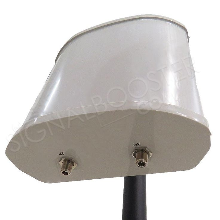 Outdoor MIMO Panel Antenna for WiFi & Cell 3G 4G LTE