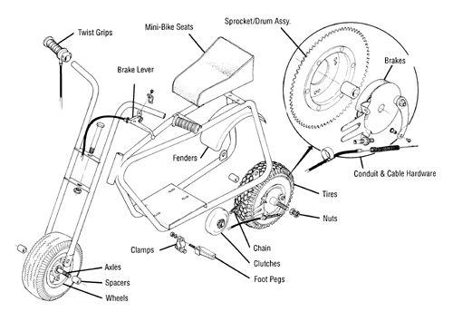 Complete Minibike Kits Parts Mini Bike Parts Minibike Frame