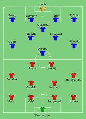 Man Utd vs Chelsea 2008-05-21.svg