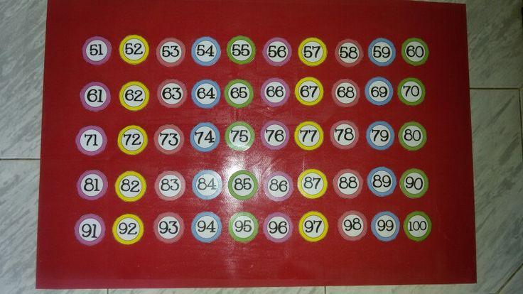 Οι αριθμοί από το 50-100